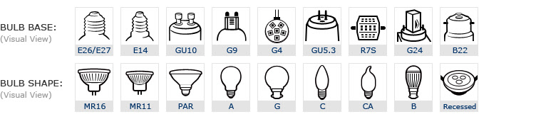 different bulb type fittings