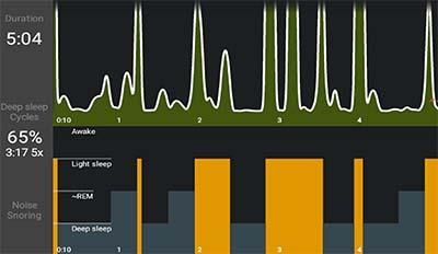 sleep as android rem cycle
