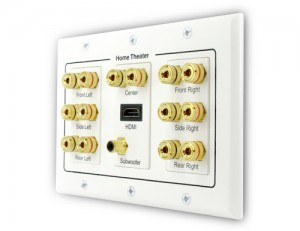 wall plate for home theatre