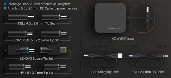 Omnicharge 20 portable ac dc charger adaptors