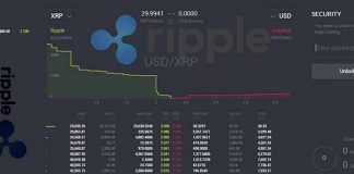 how to buy ripple xrp