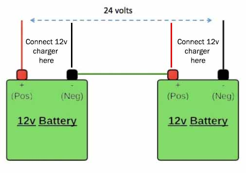 How To Charge 24 Volt System Trolling, 24 Volt Trolling Motor Wiring Diagram