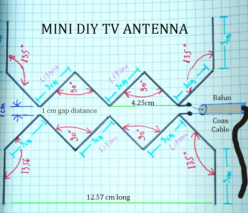 How to make an antenna with copper wire plans